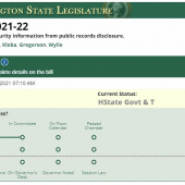 WA LEGISLATURE HB 1068 MOVES QUICKLY TO CONCEAL ELECTION PROBLEMS