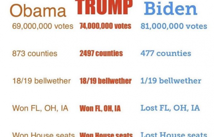 VIDEO: Dominion Voting Machines Audit CONFIRMS Targeted Votes Were Changed From Trump To Biden